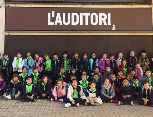 Visita a l' Auditori de Barcelona.