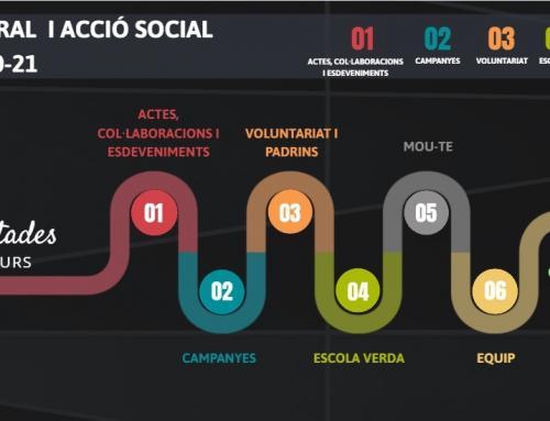 Nova WEB de Pastoral – Acció social